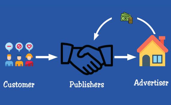mô hình tiếp thị liên kết