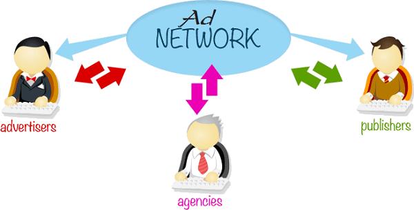 mô hìnhaffiliate marketing